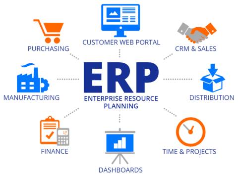 ERP  – La solution intégrée qu'il vous faut ?