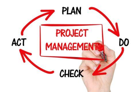Gestion de projet – les étapes clés à ne pas négliger une entreprise bien organisée
